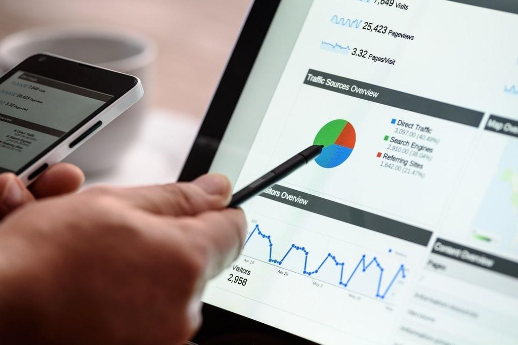 Quel est l'intérêt du webmarketing ?